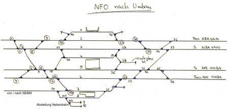 zukünftiger Gleisplan Forchheim (Oberfr)